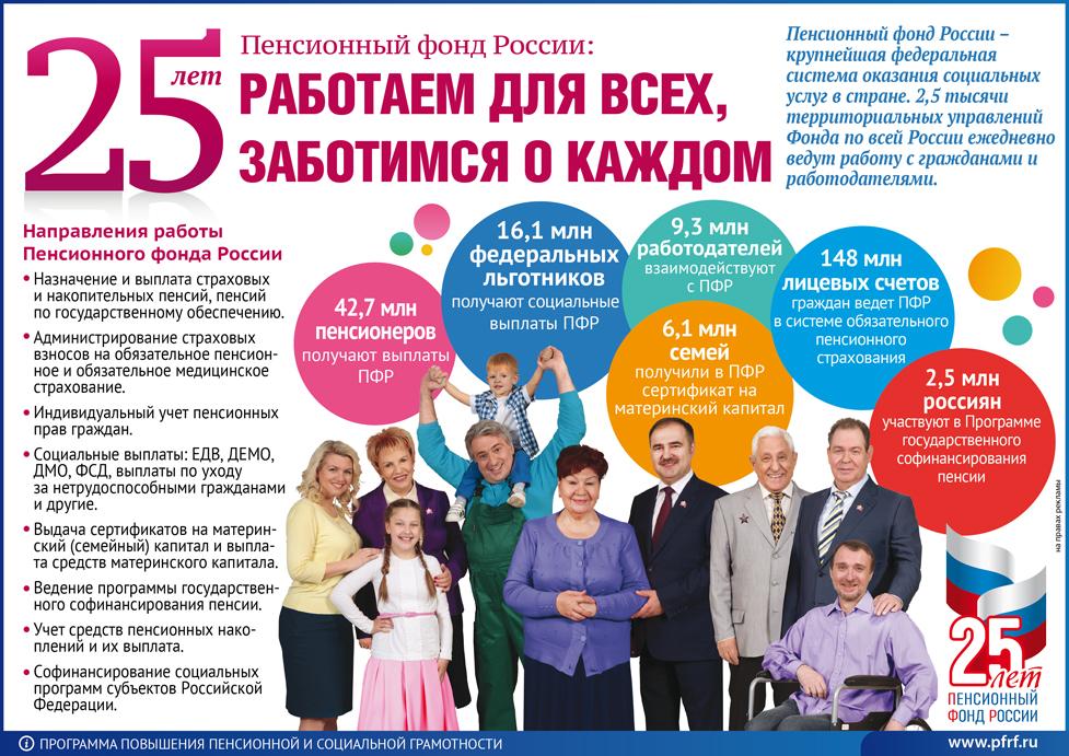 Поздравлению для социального страхования