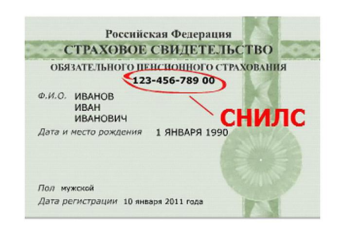 Кредит сбербанк для пенсионеров без поручителей